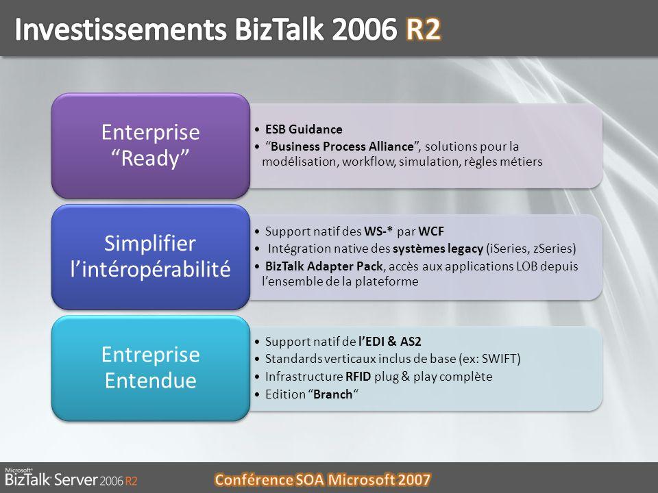06/01/20147 ESB Guidance Business Process Alliance, solutions pour la modélisation, workflow, simulation, règles métiers Enterprise Ready Support nati