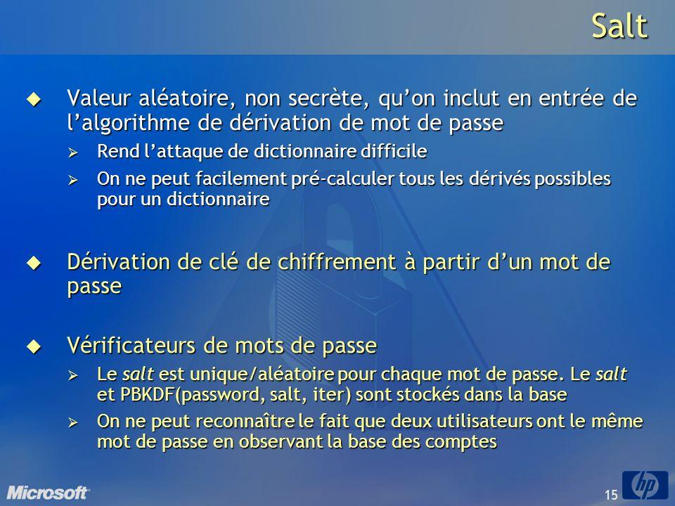 15Salt Valeur aléatoire, non secrète, quon inclut en entrée de lalgorithme de dérivation de mot de passe Valeur aléatoire, non secrète, quon inclut en