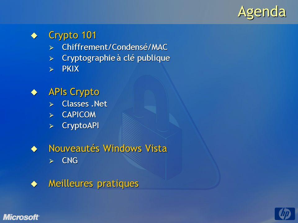 Agenda Crypto 101 Crypto 101 Chiffrement/Condensé/MAC Chiffrement/Condensé/MAC Cryptographie à clé publique Cryptographie à clé publique PKIX PKIX API