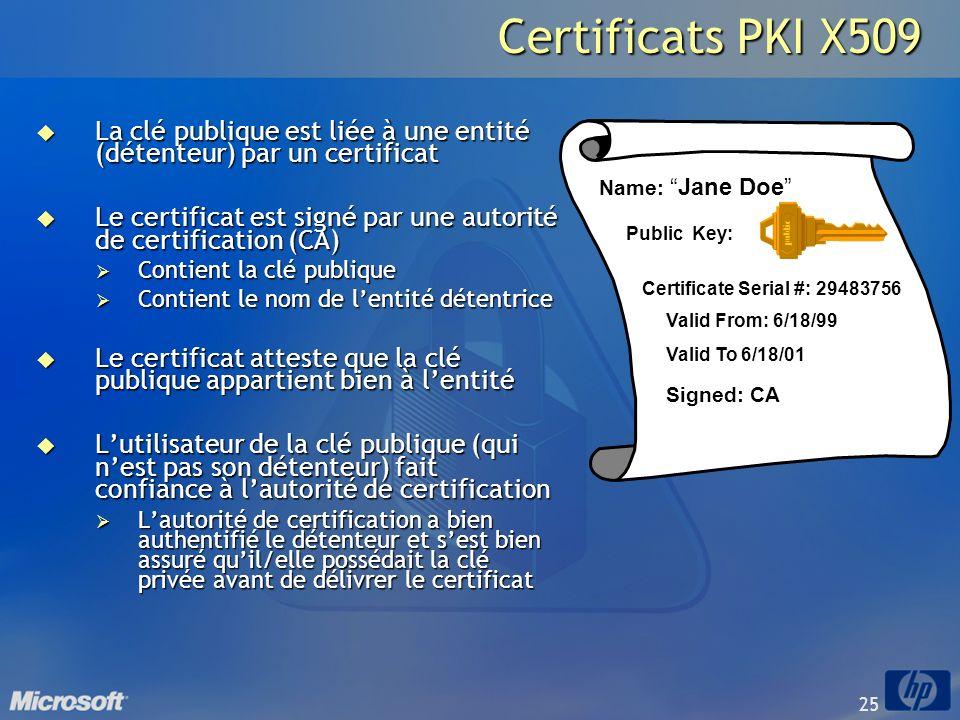 25 Certificats PKI X509 La clé publique est liée à une entité (détenteur) par un certificat La clé publique est liée à une entité (détenteur) par un c