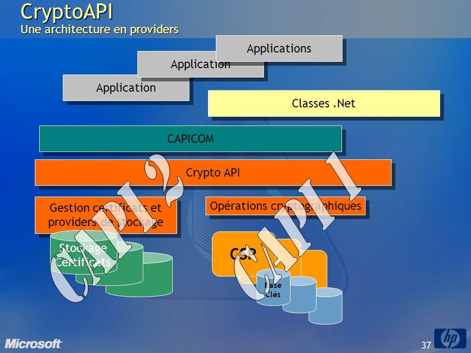 37 Classes.Net CryptoAPI Une architecture en providers CSP Base Clés Crypto API Gestion certificats et providers de stockage Opérations cryptographiqu