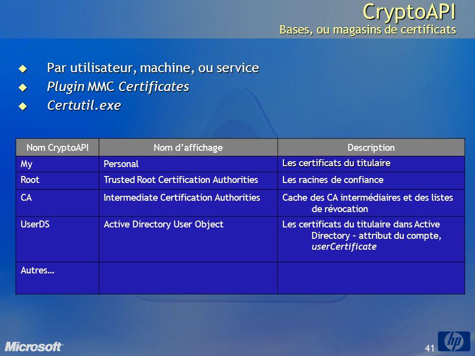 41 CryptoAPI Bases, ou magasins de certificats Par utilisateur, machine, ou service Par utilisateur, machine, ou service Plugin MMC Certificates Plugi