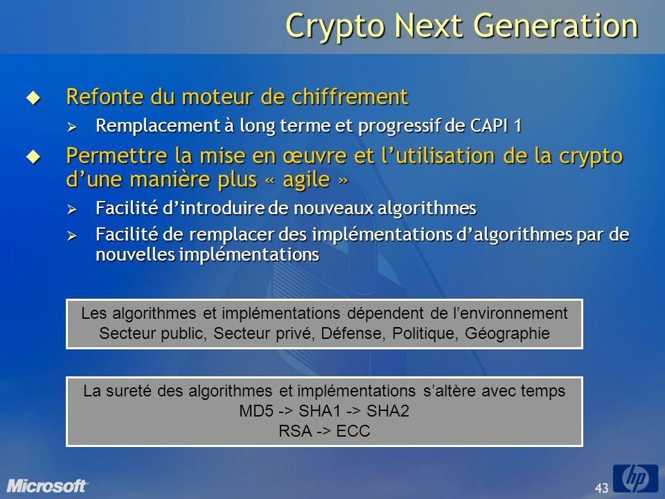 43 Crypto Next Generation Refonte du moteur de chiffrement Refonte du moteur de chiffrement Remplacement à long terme et progressif de CAPI 1 Remplace