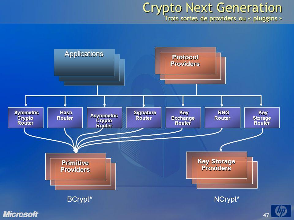 47 Crypto Next Generation Trois sortes de providers ou « pluggins » Protocol Providers Applications Key Storage Providers Primitive Providers Symmetri