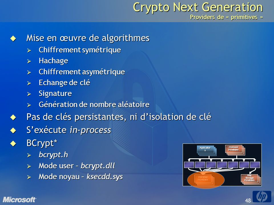 48 Crypto Next Generation Providers de « primitives » Mise en œuvre de algorithmes Mise en œuvre de algorithmes Chiffrement symétrique Chiffrement sym