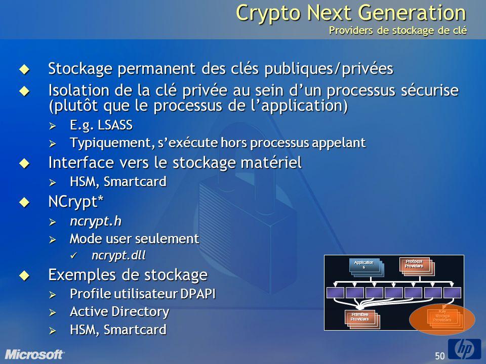 50 Crypto Next Generation Providers de stockage de clé Stockage permanent des clés publiques/privées Stockage permanent des clés publiques/privées Iso