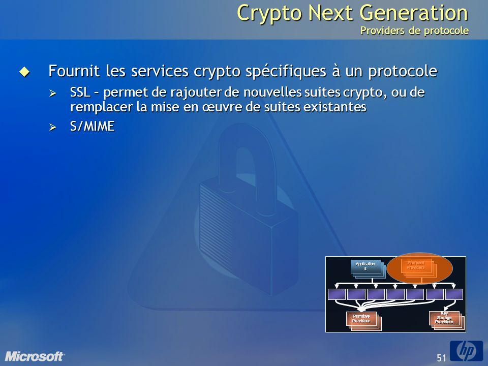 51 Crypto Next Generation Providers de protocole Fournit les services crypto spécifiques à un protocole Fournit les services crypto spécifiques à un p