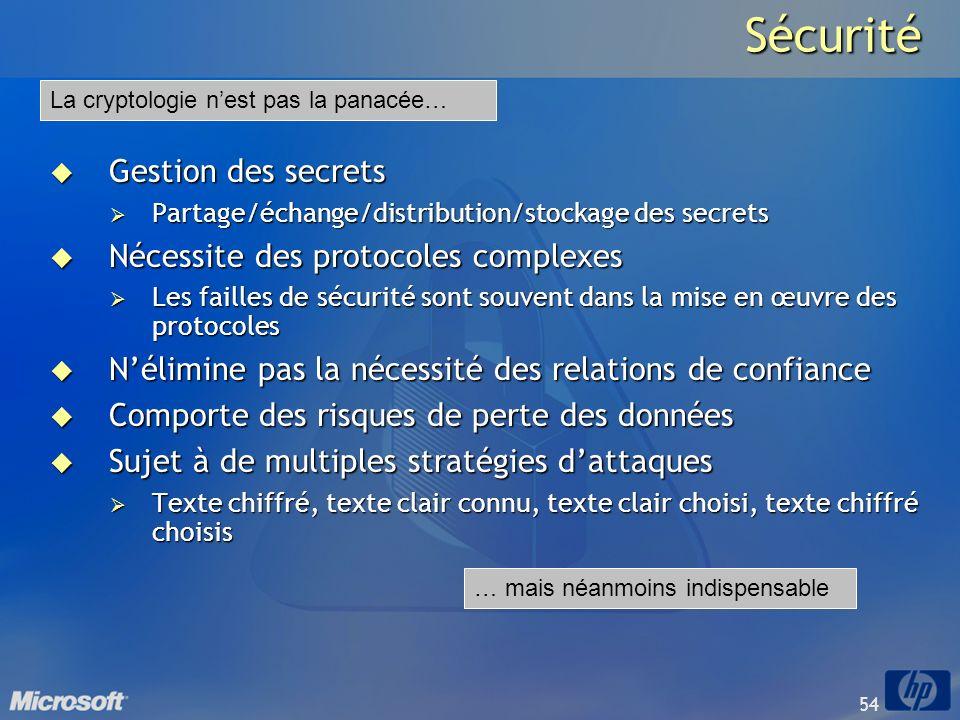 54Sécurité Gestion des secrets Gestion des secrets Partage/échange/distribution/stockage des secrets Partage/échange/distribution/stockage des secrets