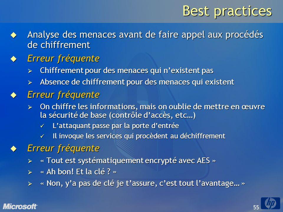 55 Best practices Analyse des menaces avant de faire appel aux procédés de chiffrement Analyse des menaces avant de faire appel aux procédés de chiffr