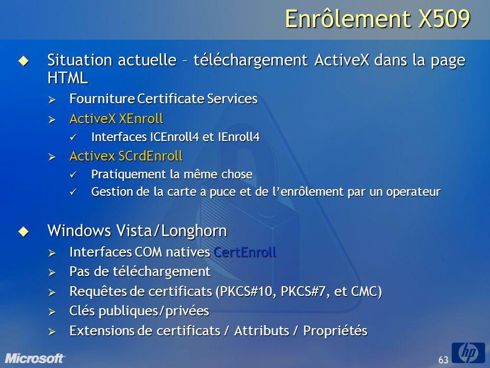 63 Enrôlement X509 Situation actuelle – téléchargement ActiveX dans la page HTML Situation actuelle – téléchargement ActiveX dans la page HTML Fournit