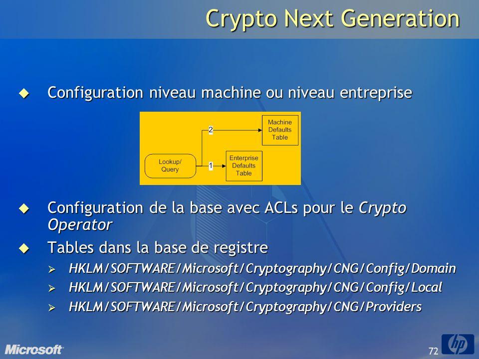 72 Crypto Next Generation Configuration niveau machine ou niveau entreprise Configuration niveau machine ou niveau entreprise Configuration de la base