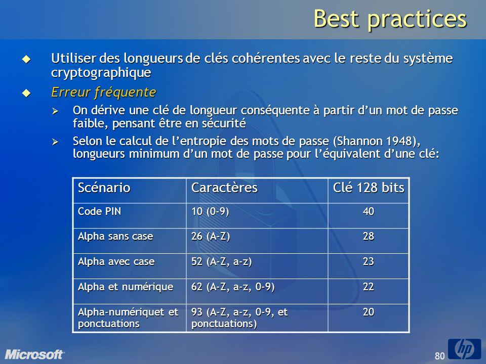 80 Best practices Utiliser des longueurs de clés cohérentes avec le reste du système cryptographique Utiliser des longueurs de clés cohérentes avec le