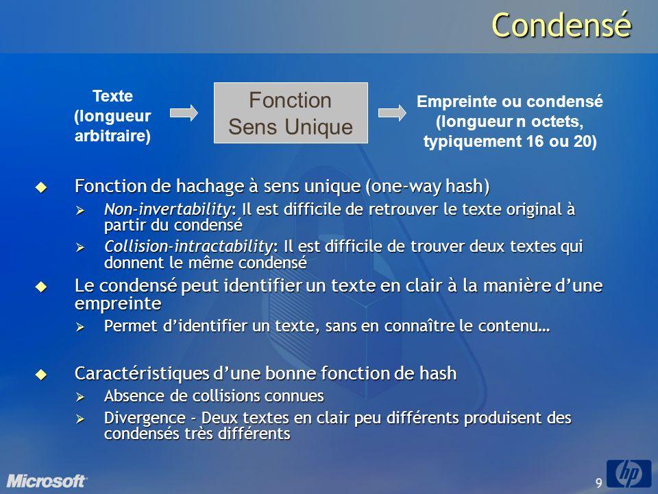 9Condensé Fonction de hachage à sens unique (one-way hash) Fonction de hachage à sens unique (one-way hash) Non-invertability: Il est difficile de ret