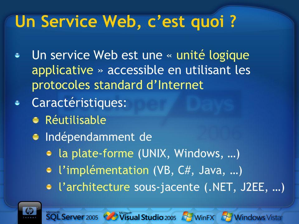 Un service Web est une « unité logique applicative » accessible en utilisant les protocoles standard dInternet Caractéristiques: Réutilisable Indépendamment de la plate-forme (UNIX, Windows, …) limplémentation (VB, C#, Java, …) larchitecture sous-jacente (.NET, J2EE, …) Un Service Web, cest quoi ?