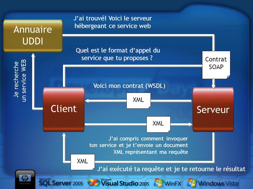 Premiers XML Web Services Consommation: xmethods.com Amazon MapPoint Services démo