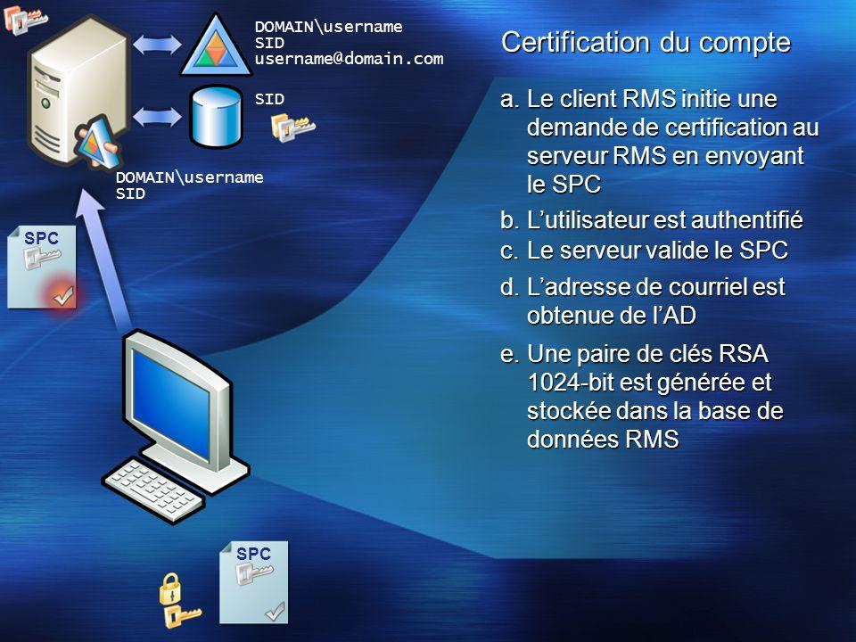 SPC a.Le client RMS initie une demande de certification au serveur RMS en envoyant le SPC b.Lutilisateur est authentifié DOMAIN\username SID d.Ladress