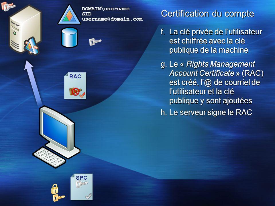 RAC Certification du compte SPC g.Le « Rights Management Account Certificate » (RAC) est créé, l@ de courriel de lutilisateur et la clé publique y son
