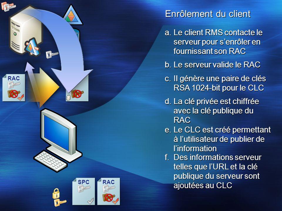 CLC RAC Enrôlement du client e.Le CLC est créé permettant à lutilisateur de publier de linformation SPCRAC f.Des informations serveur telles que lURL