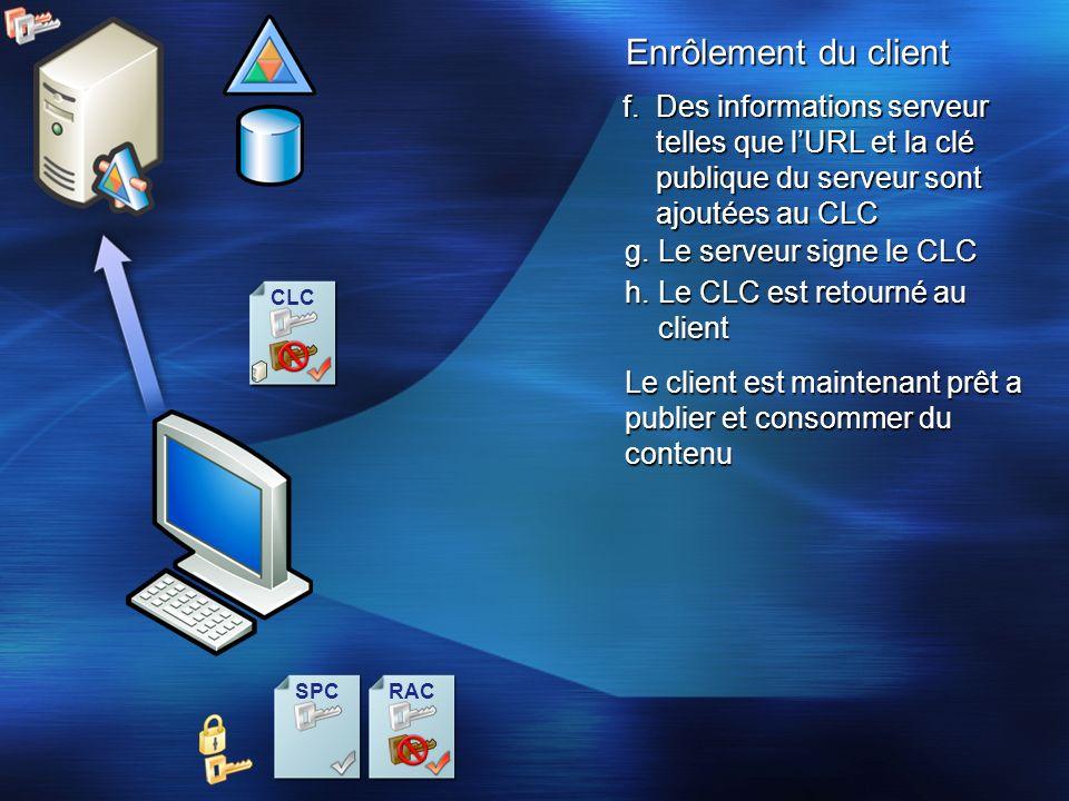 CLC Enrôlement du client g.Le serveur signe le CLC SPCRAC CLC h.Le CLC est retourné au client Le client est maintenant prêt a publier et consommer du