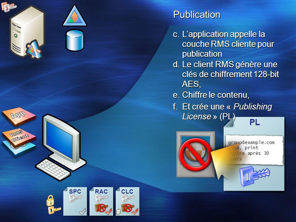 c.Lapplication appelle la couche RMS cliente pour publication PLPublication group@example.com read, print expire après 30 jours d.Le client RMS génère