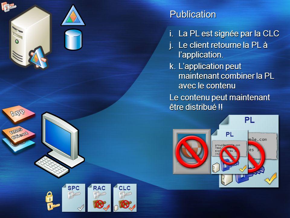 Publication i.La PL est signée par la CLC j.Le client retourne la PL à lapplication. k.Lapplication peut maintenant combiner la PL avec le contenu PL