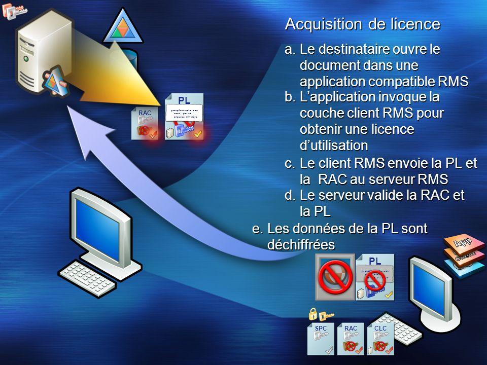 a.Le destinataire ouvre le document dans une application compatible RMS Acquisition de licence b.Lapplication invoque la couche client RMS pour obteni