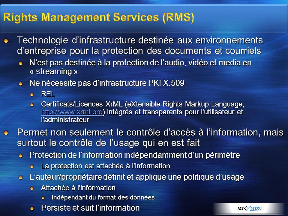 1.Le SLC est exporté depuis le serveur RMS 6. Le destinataire obtient un RAC du serveur RMS 2.
