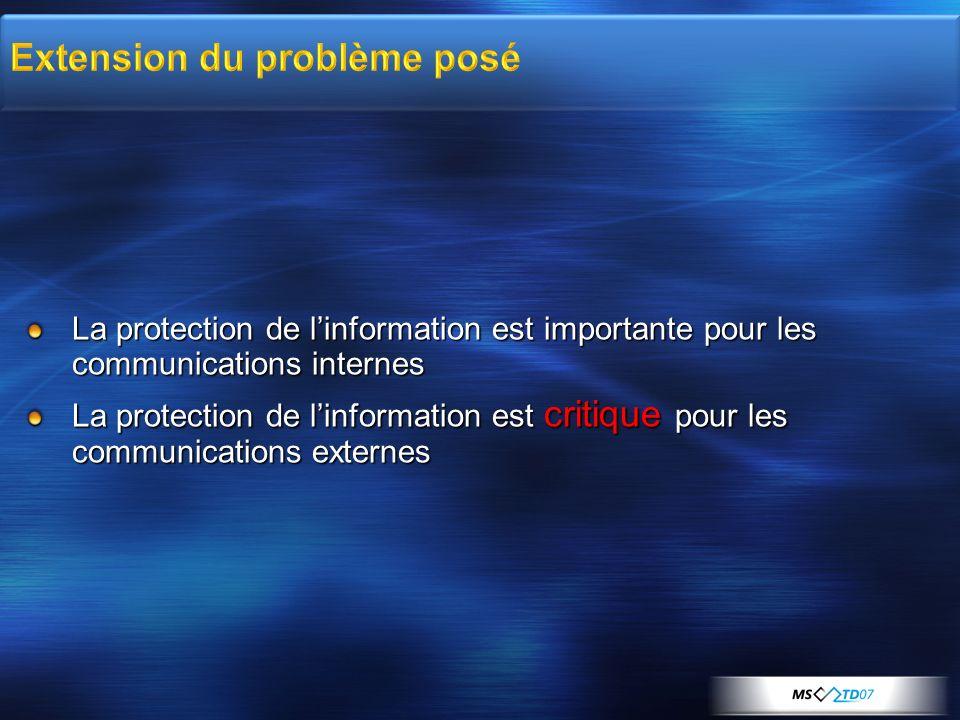 La protection de linformation est importante pour les communications internes La protection de linformation est critique pour les communications exter
