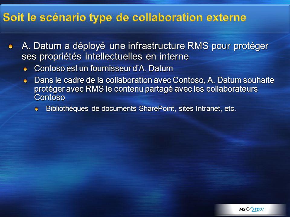A. Datum a déployé une infrastructure RMS pour protéger ses propriétés intellectuelles en interne Contoso est un fournisseur dA. Datum Dans le cadre d