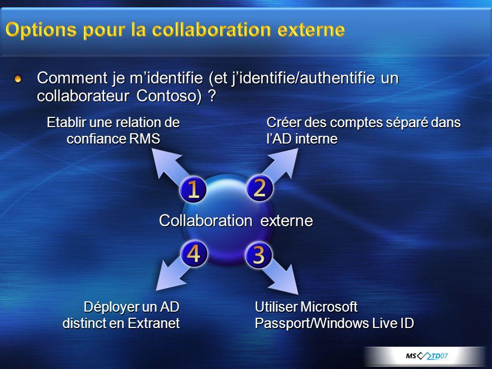 Comment je midentifie (et jidentifie/authentifie un collaborateur Contoso) ? Etablir une relation de confiance RMS Créer des comptes séparé dans lAD i