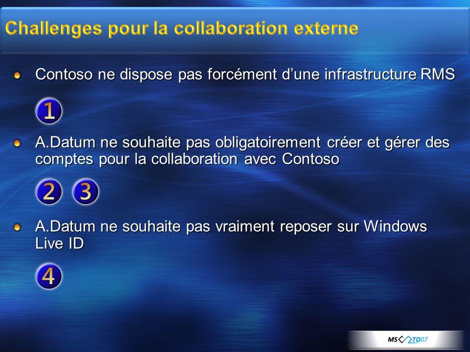 Contoso ne dispose pas forcément dune infrastructure RMS A.Datum ne souhaite pas obligatoirement créer et gérer des comptes pour la collaboration avec