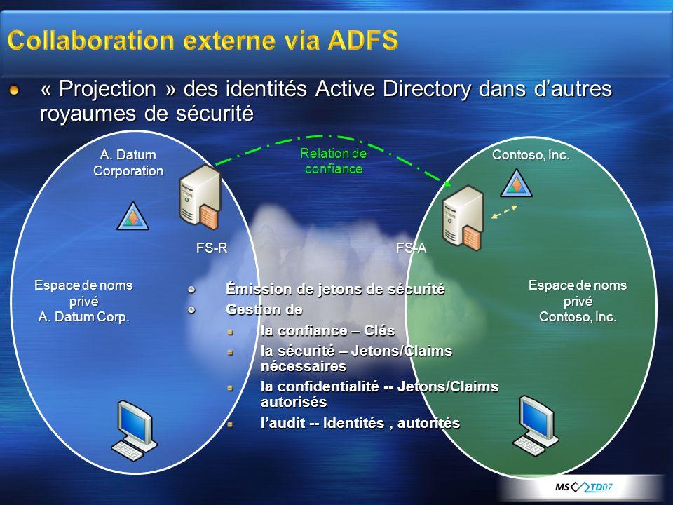 « Projection » des identités Active Directory dans dautres royaumes de sécurité Relation de confiance A. Datum Corporation Contoso, Inc. FS-RFS-A Émis