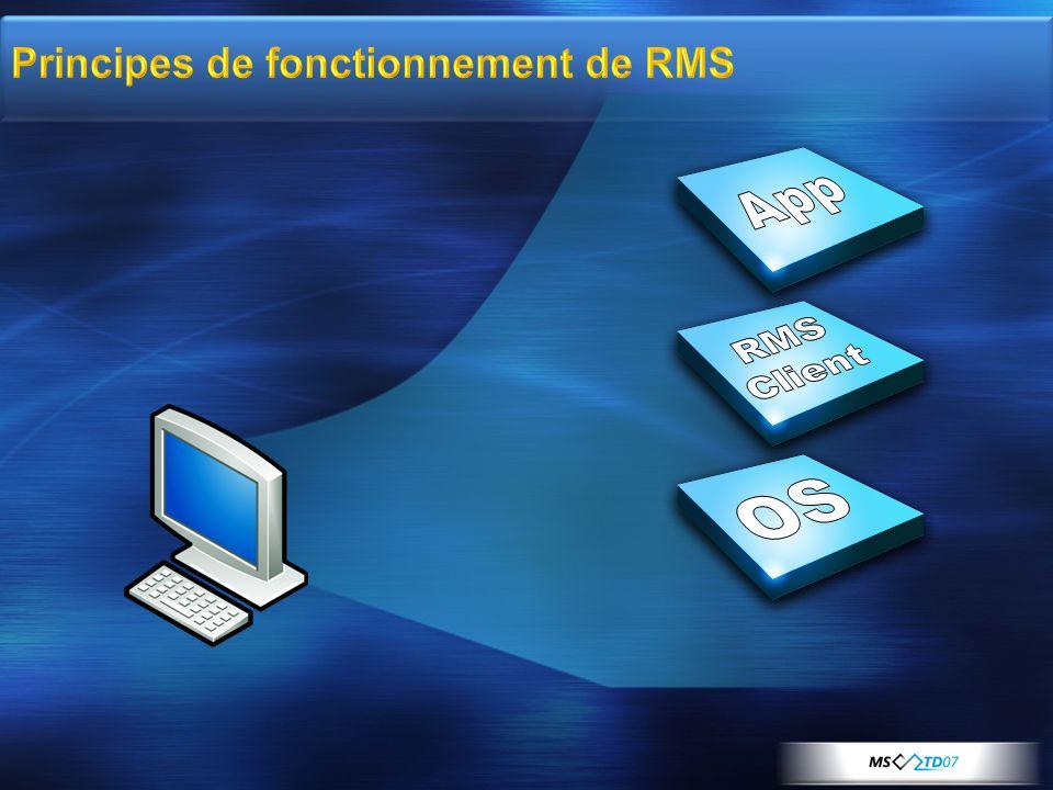 RAC Enrôlement du client a.Le client RMS contacte le serveur pour senrôler en fournissant son RAC c.Il génère une paire de clés RSA 1024-bit pour le CLC d.La clé privée est chiffrée avec la clé publique du RAC SPCRAC b.Le serveur valide le RAC