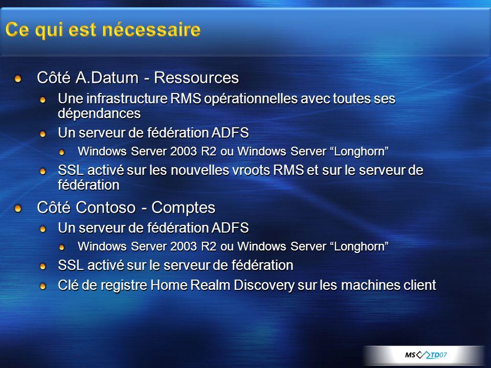Côté A.Datum - Ressources Une infrastructure RMS opérationnelles avec toutes ses dépendances Un serveur de fédération ADFS Windows Server 2003 R2 ou W