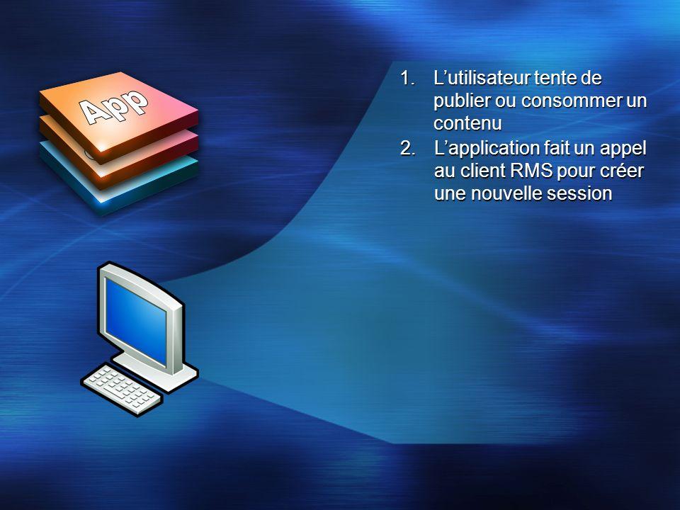 2.Lapplication fait un appel au client RMS pour créer une nouvelle session 1.Lutilisateur tente de publier ou consommer un contenu
