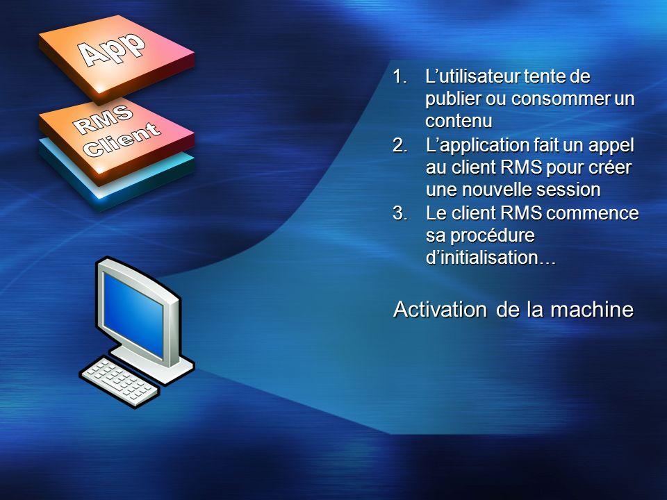 Accès au contenu SPCUL user@example.com read, print expire après 30 jours RAC b.Le client RMS utilise le certificat du « Security Processor » pour déchiffrer la clé privée du RAC a.Lapplication invoque la couche client RMS Client pour déchiffrer le contenu c.La clé privée du RAC déchiffre la clé de chiffrement du contenu
