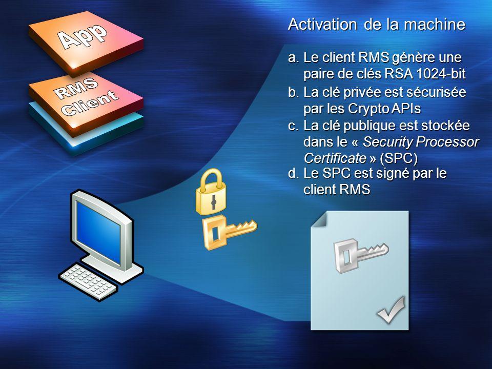 Activation de la machine a.Le client RMS génère une paire de clés RSA 1024-bit b.La clé privée est sécurisée par les Crypto APIs c.La clé publique est