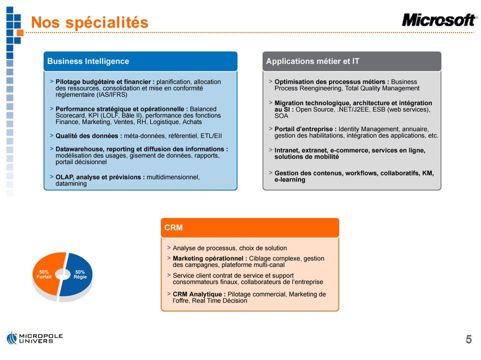 16 Partenariat Microsoft / Micropole-Univers Problématiques Ressources Humaines Résolution dun cas concret è Présentation è Démo Conclusion Questions / Réponses Agenda