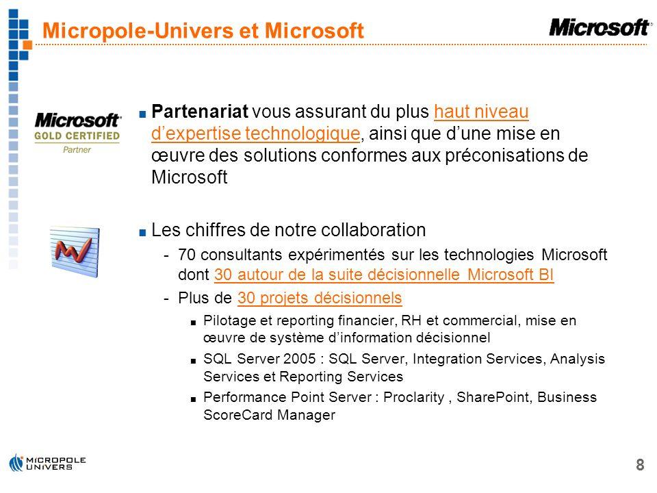 9 Nos Références – Environnement Microsoft