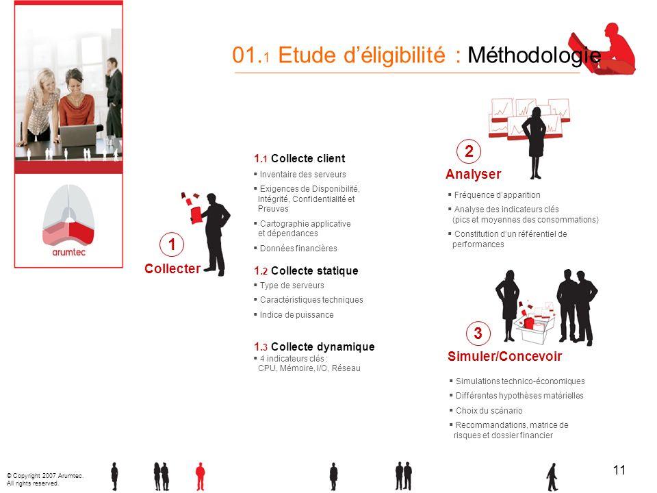© Copyright 2007 Arumtec. All rights reserved. 11 01. 1 Etude déligibilité : Méthodologie Inventaire des serveurs Exigences de Disponibilité, Intégrit