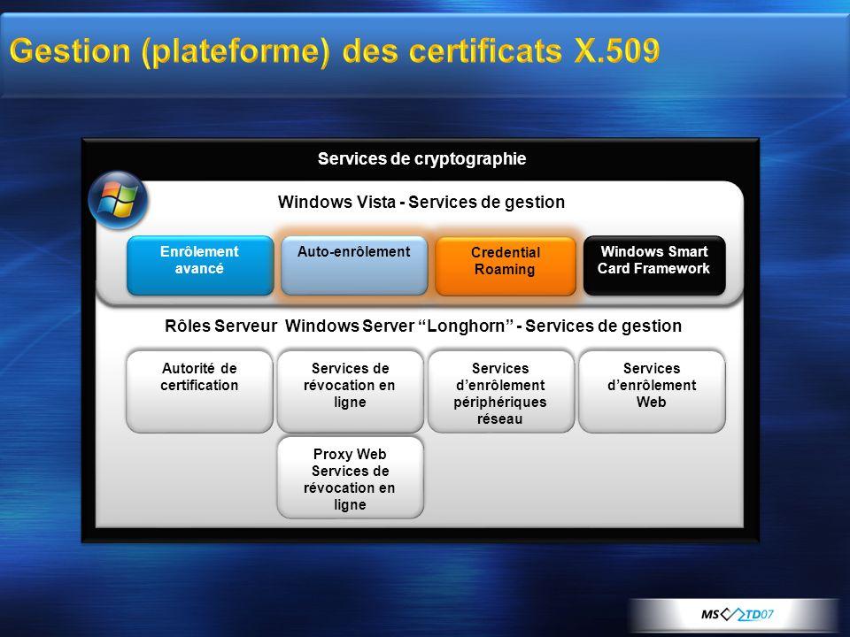 g g g g g g Credential Roaming Enrôlement avancé Auto-enrôlement Windows Smart Card Framework Windows Vista - Services de gestion Autorité de certific