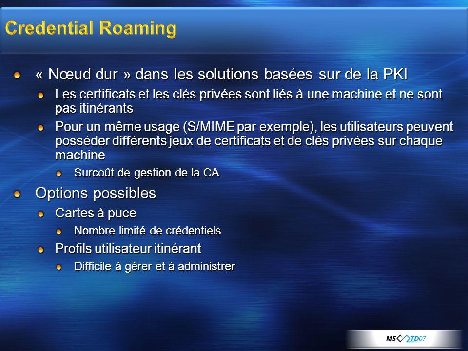 « Nœud dur » dans les solutions basées sur de la PKI Les certificats et les clés privées sont liés à une machine et ne sont pas itinérants Pour un mêm