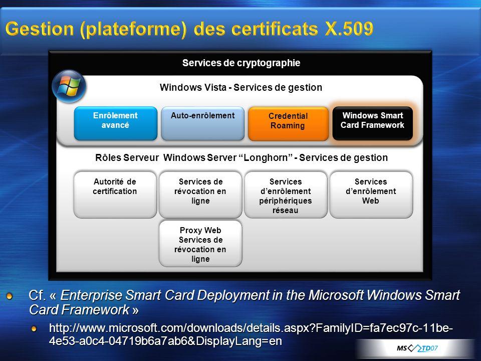 g g g g Cf. « Enterprise Smart Card Deployment in the Microsoft Windows Smart Card Framework » http://www.microsoft.com/downloads/details.aspx?FamilyI