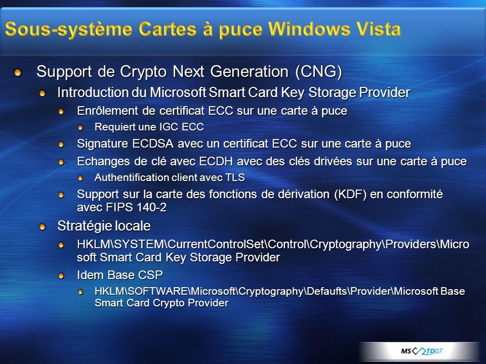 Support de Crypto Next Generation (CNG) Introduction du Microsoft Smart Card Key Storage Provider Enrôlement de certificat ECC sur une carte à puce Re