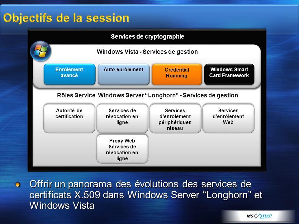 g g g g Offrir un panorama des évolutions des services de certificats X.509 dans Windows Server Longhorn et Windows Vista g g Credential Roaming Enrôl