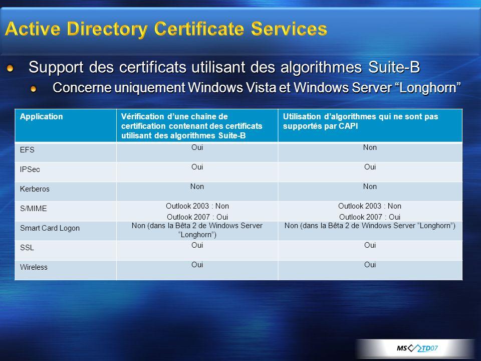 ApplicationVérification dune chaîne de certification contenant des certificats utilisant des algorithmes Suite-B Utilisation dalgorithmes qui ne sont