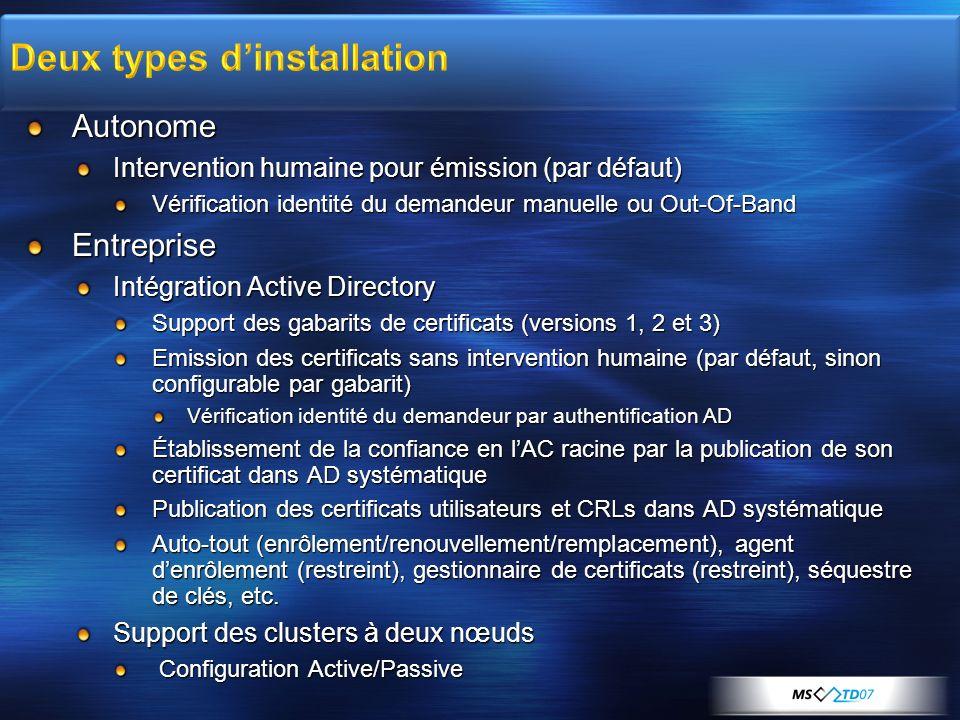 Autonome Intervention humaine pour émission (par défaut) Vérification identité du demandeur manuelle ou Out-Of-Band Entreprise Intégration Active Dire