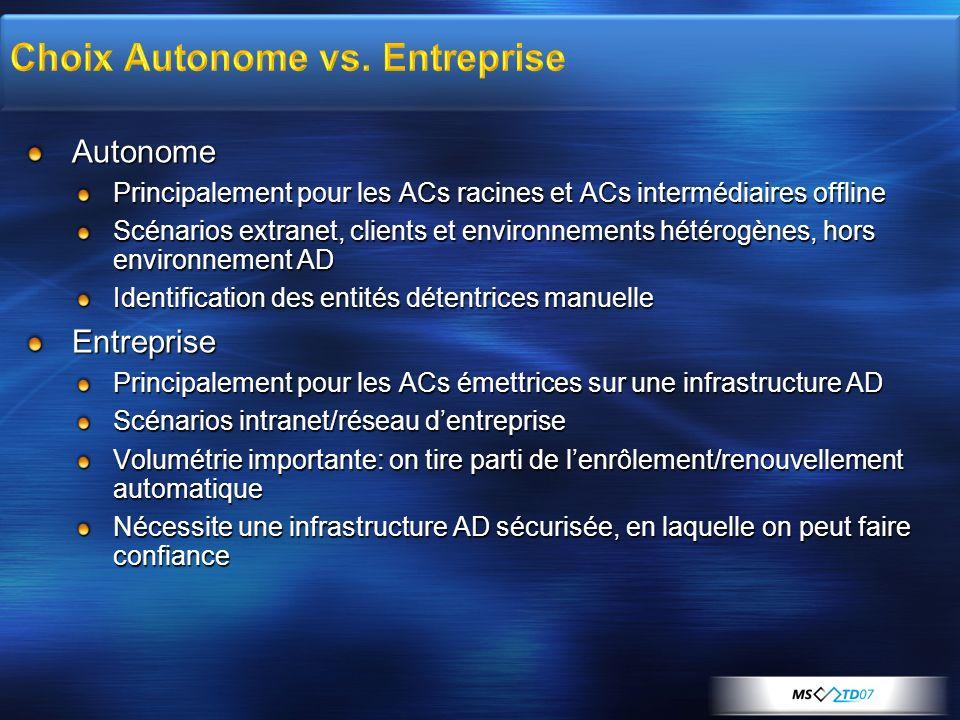 Autonome Principalement pour les ACs racines et ACs intermédiaires offline Scénarios extranet, clients et environnements hétérogènes, hors environneme