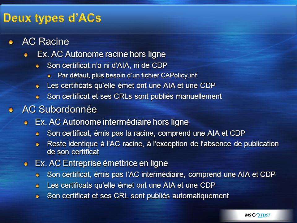 AC Racine Ex. AC Autonome racine hors ligne Ex. AC Autonome racine hors ligne Son certificat na ni dAIA, ni de CDP Par défaut, plus besoin dun fichier