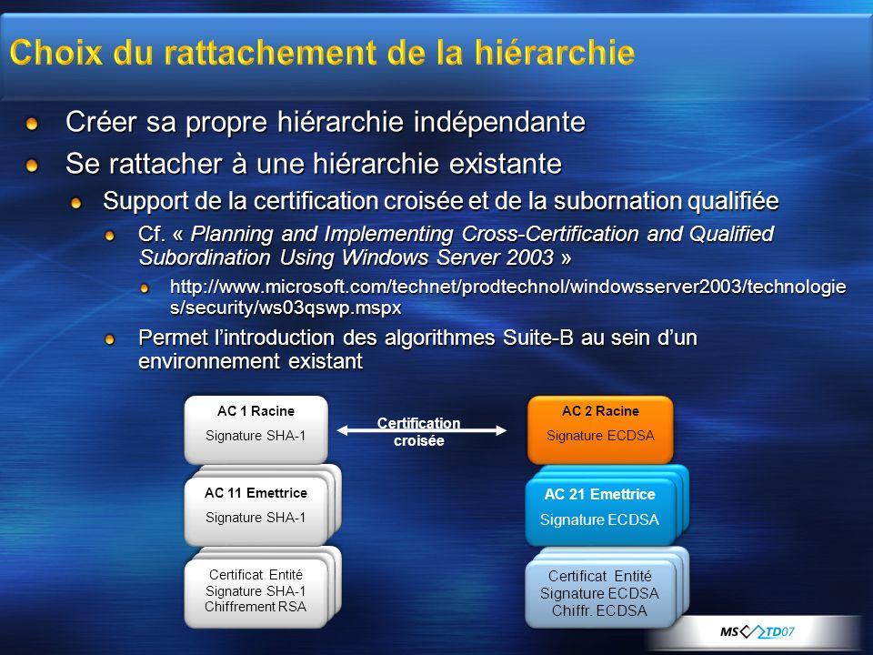 Créer sa propre hiérarchie indépendante Se rattacher à une hiérarchie existante Support de la certification croisée et de la subornation qualifiée Cf.
